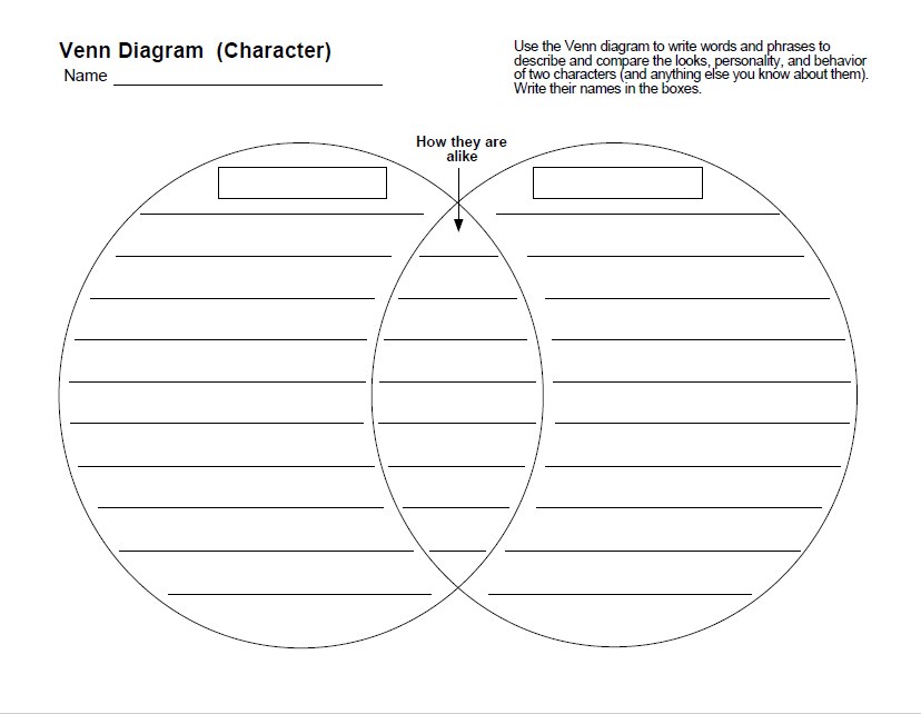 venn diagram template 04