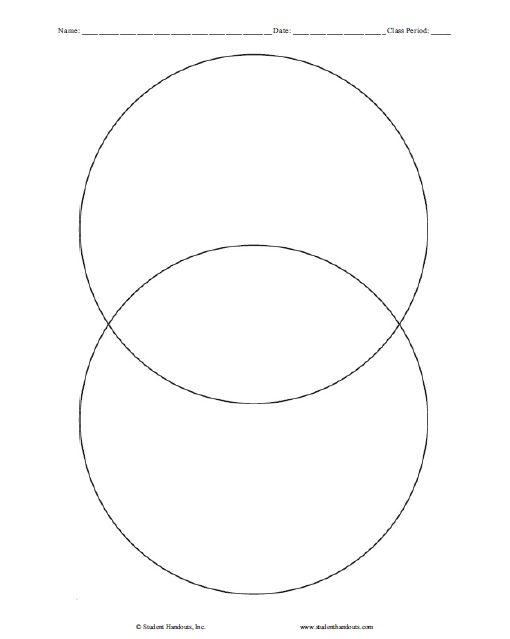 venn diagram template 06