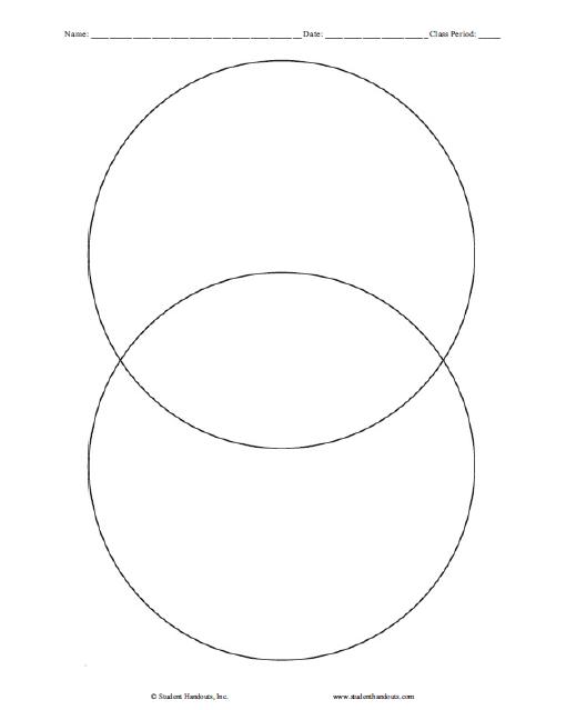 venn diagram template 06