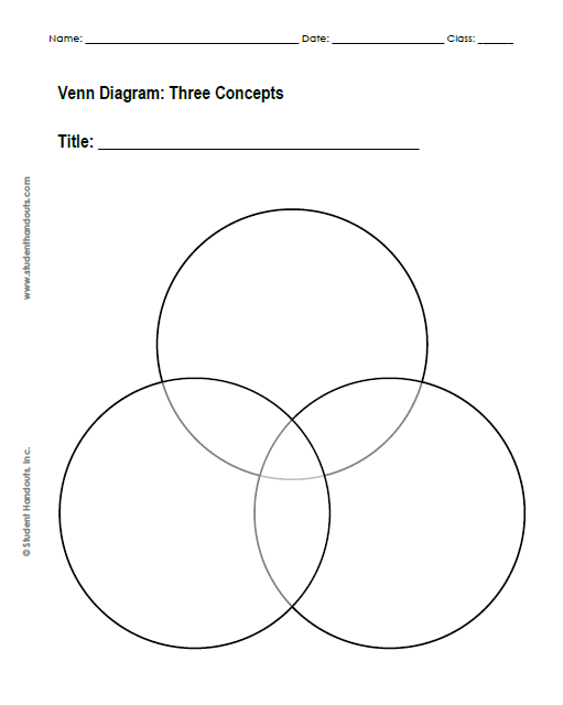 venn diagram template 09