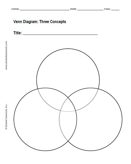 venn diagram template 09