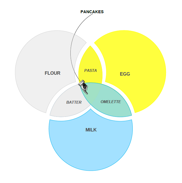 venn diagram template 23