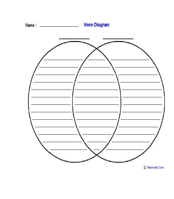venn diagram template 25