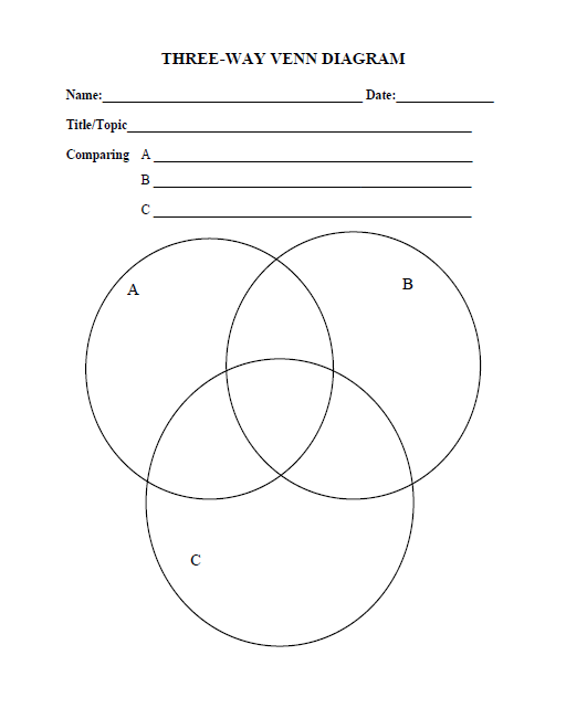 venn diagram template 29