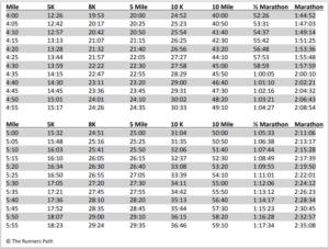 marathon pace chart 03
