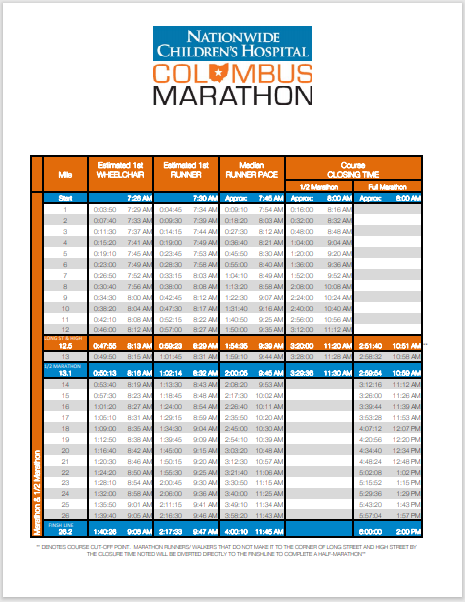 marathon pace chart 05
