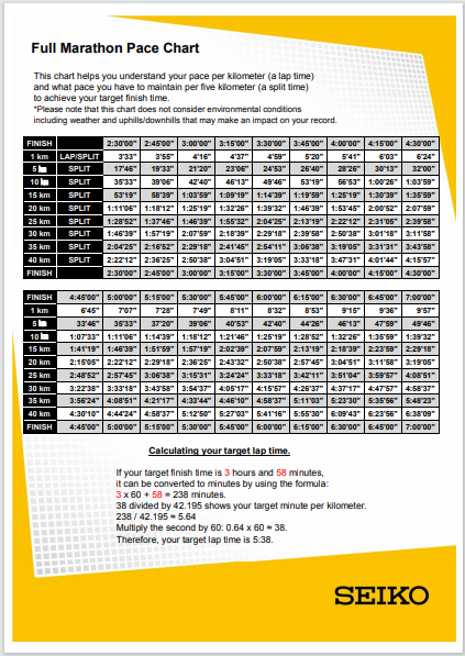 marathon pace chart 07